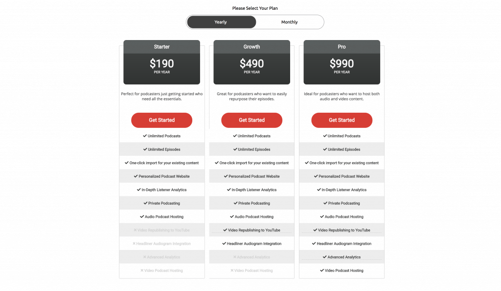 Castos Pricing Plans