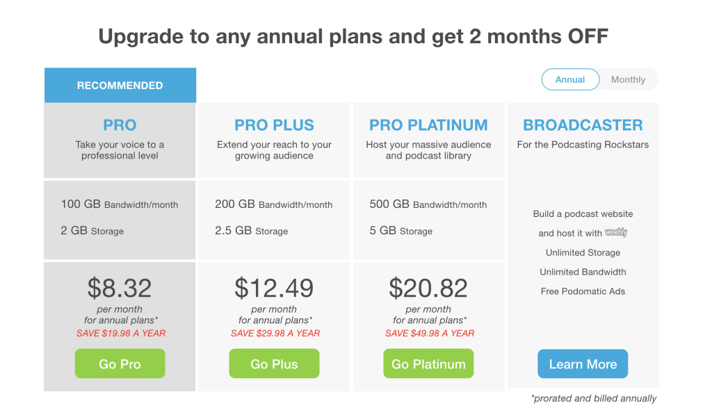 Podomatic Pro Pricing
