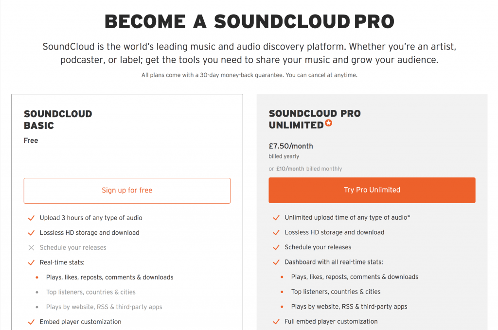 SoundCloud Pricing